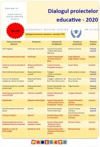Dialogul-Proiectelor-educ